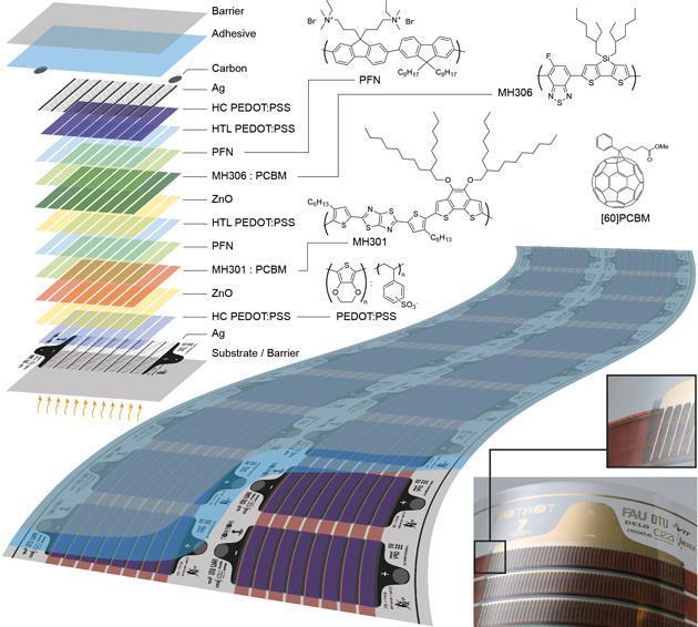 Organic Solar Cells Reach Manufacturing Milestone